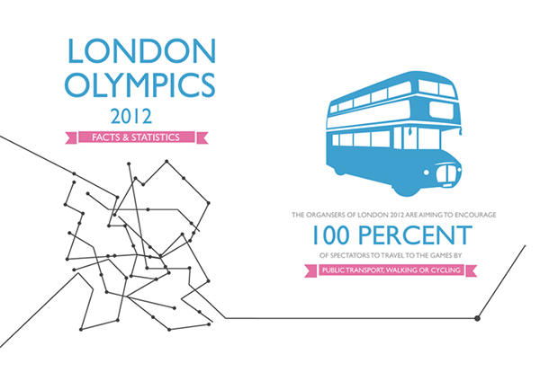 london olympics 2012 for hs student London's 2012 olympic games gave east london a new zaha hadid aquatics centre, but no improvement in median wage levels  with educational and developmental levels for students at ages 5 and 11 .