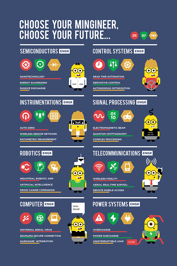 Electronics engineering infographic on behance for T shirt design programs for pc