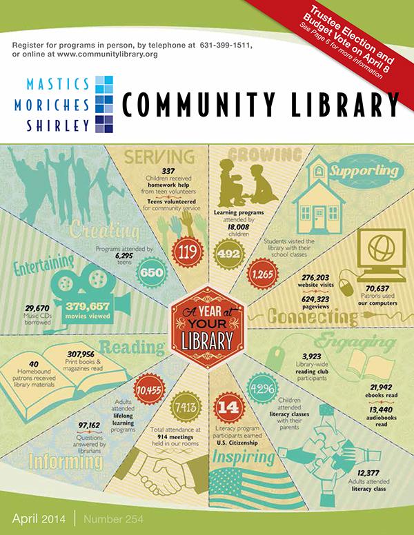Infographics - Library Statistics on Behance