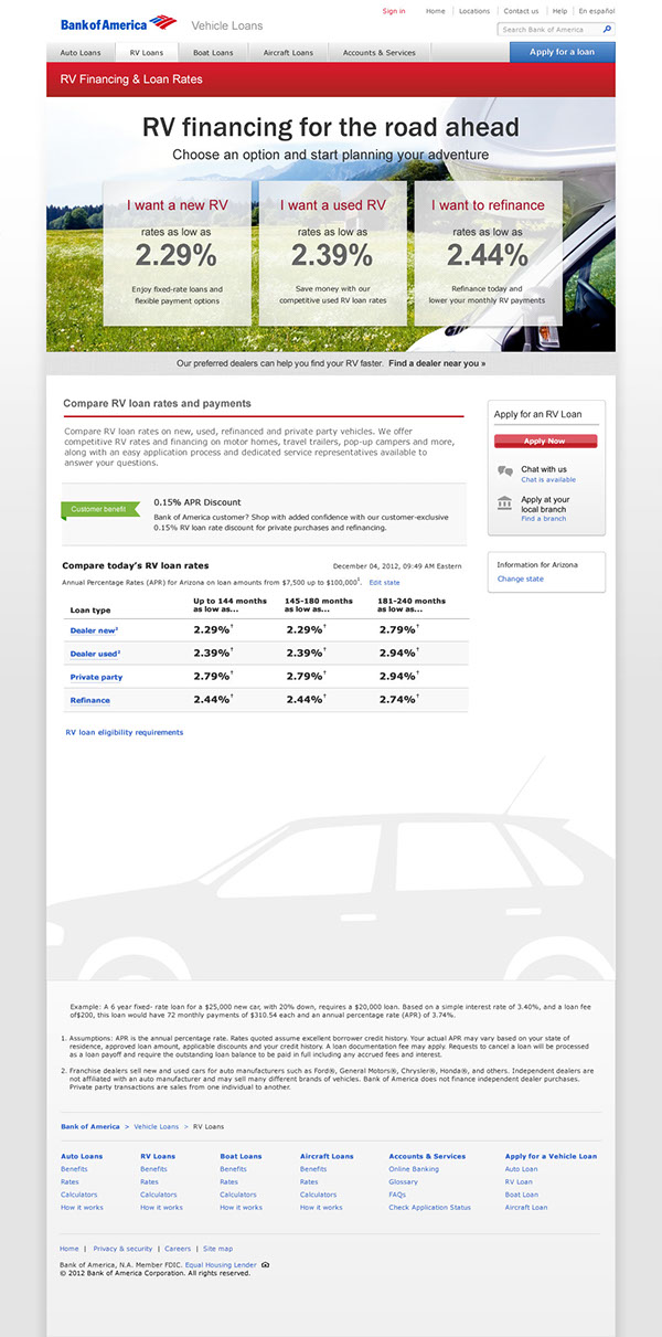 bank of america car loan application
