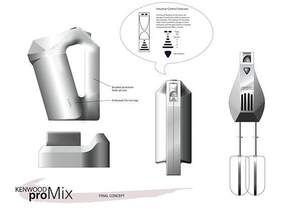 Drawing Hand Mixer ~ Hand mixer drawing