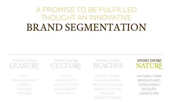 brand creative strategy brand naming Brand Speech Communication BRAND SEGMENTATION