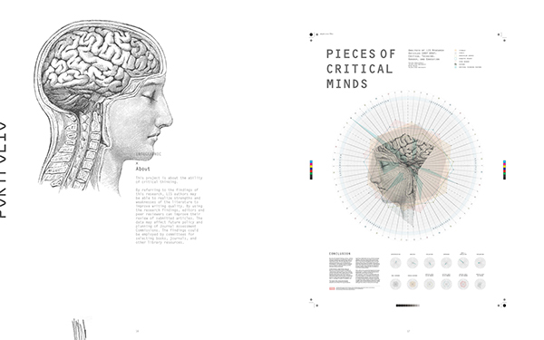 Infographic: Pieces of Critical Minds