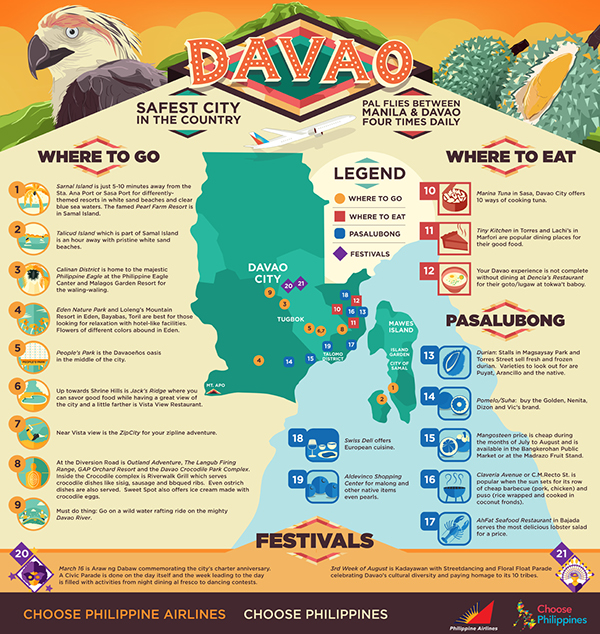 Davao Philippines Infographic Map for Choose Phils on Behance