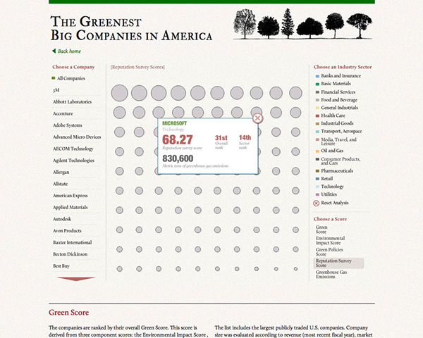 Flash Interactive Infographic green HTML css @font-face web typography