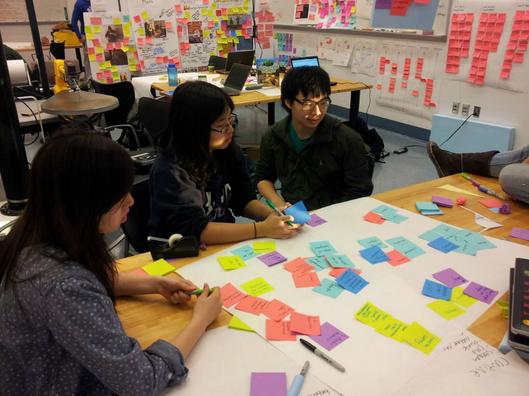 Adobe Portfolio user-oriented Collaborative design human centered product