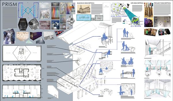 Interior Design Studio II: Commercial Design on Behance on interior design board layout, interior design plan view, interior design flowchart, interior design block diagram,