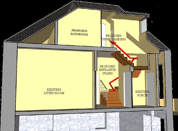 Small Loft Conversion On Behance