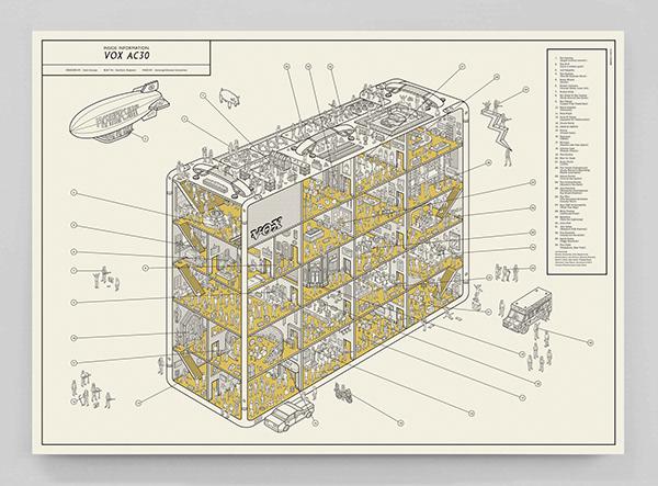 Inside Information: VOX AC30