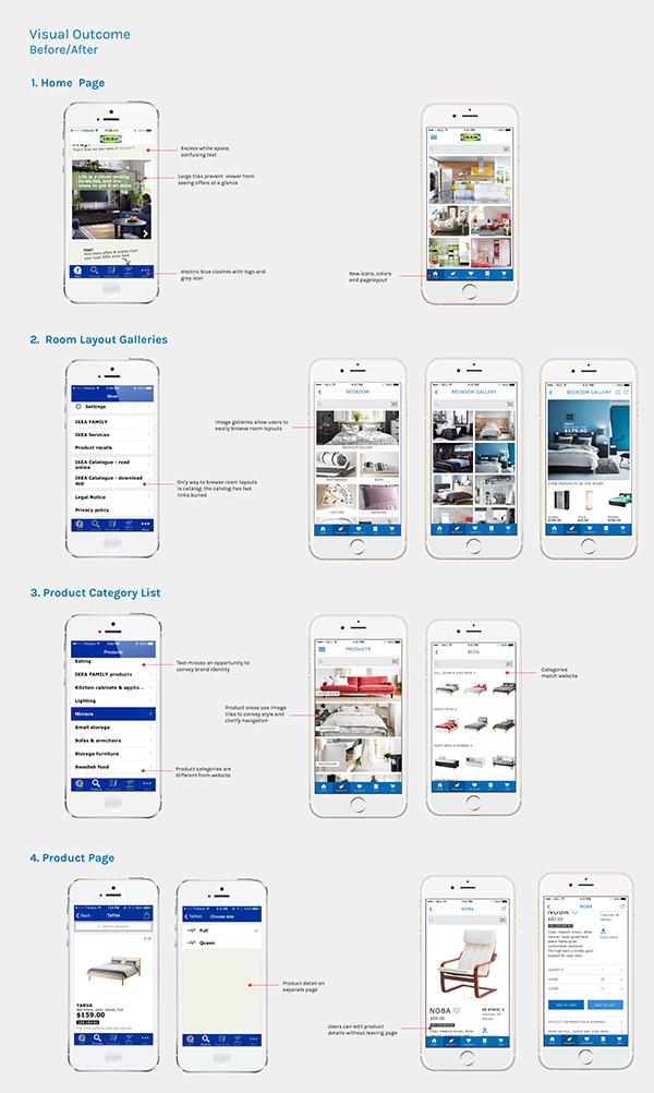 Ikea app redesign on scad portfolios for Ikea tracking usa