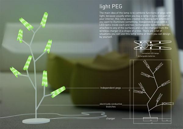 LED - LAMP on Behance