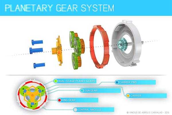 3D-Printed Portable Wind Turbine on Behance