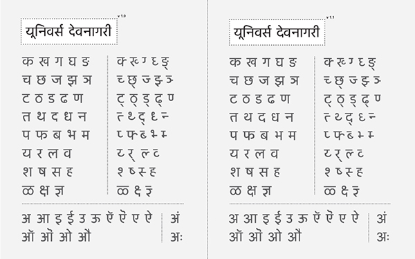 Type Design (Devanagari Script) on Behance