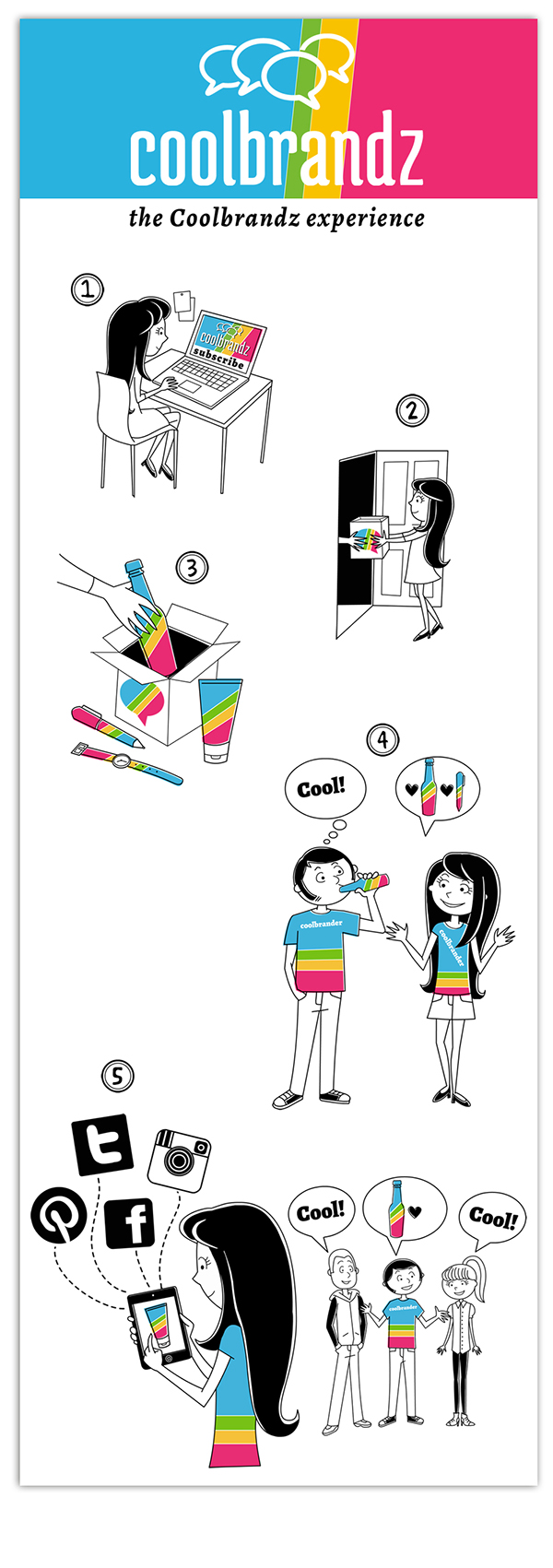 coolbrandz marketing   infographic cool brands