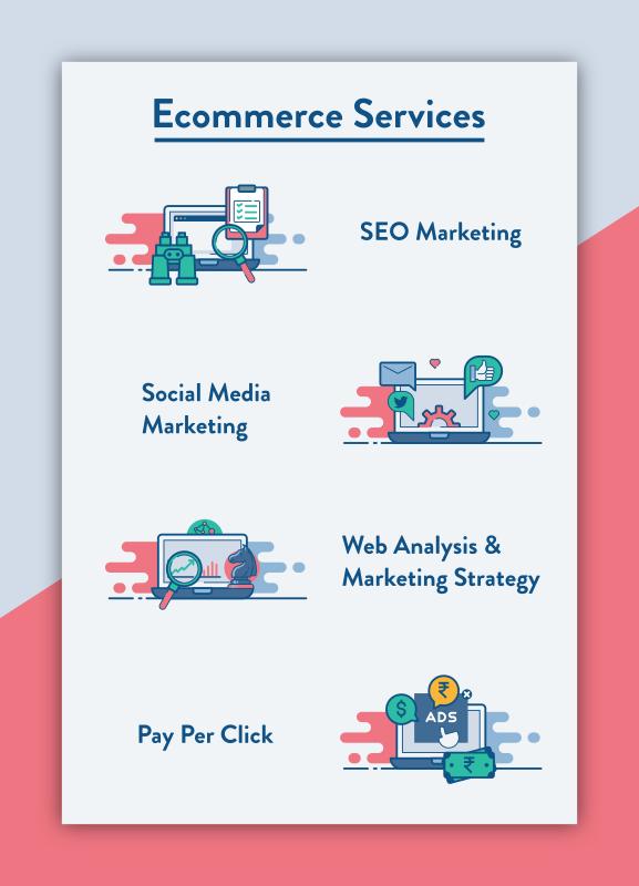 SEO Ecommerce services Web Analysis marketing