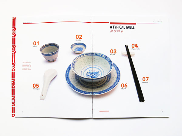 Food Manners; Understanding Chinese Table Etiquette on Behance