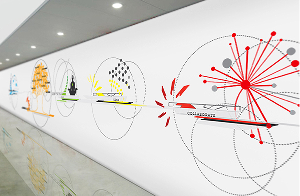 Corporate Office Wall Graphics on Behance