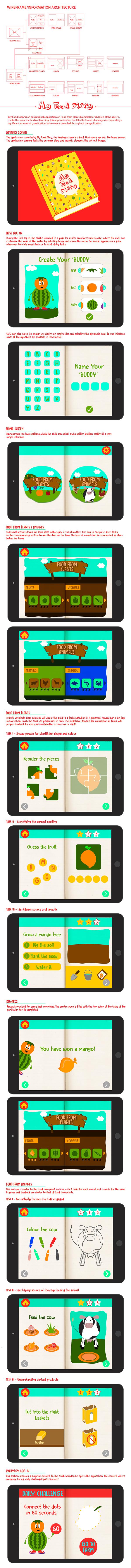my food diary educational app design project ii on pantone