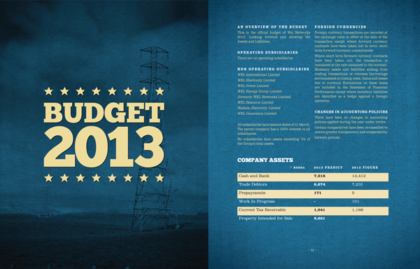 budget of2013 Budget 2013 live updates: complete coverage on union budget 2013-2014, budget 2013 highlights, indian railway budget highlights, speech, budget flashes, impact, tax impact updates and more by.