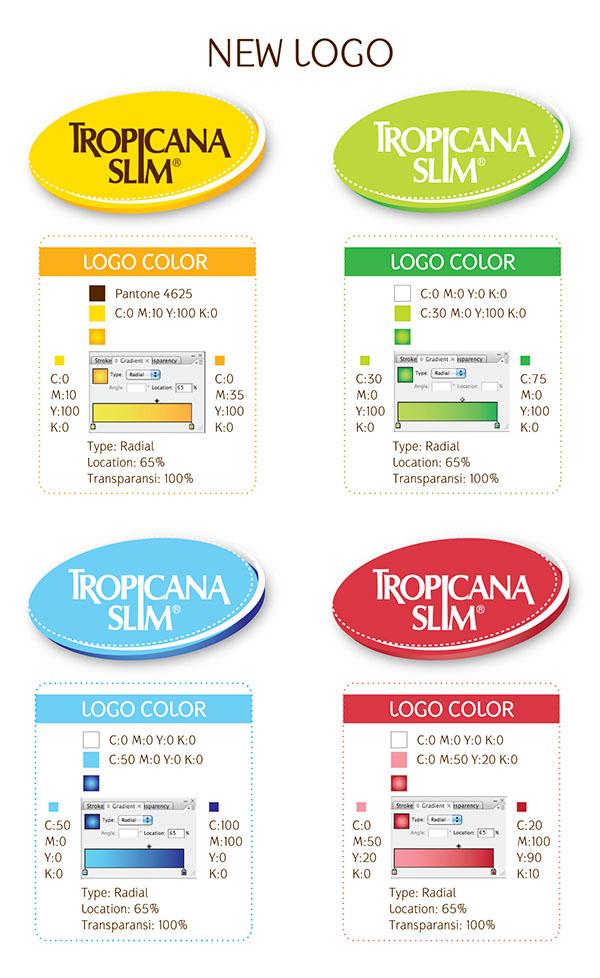 Tropicana Logo Change Logo Redesign Tropicana Slim