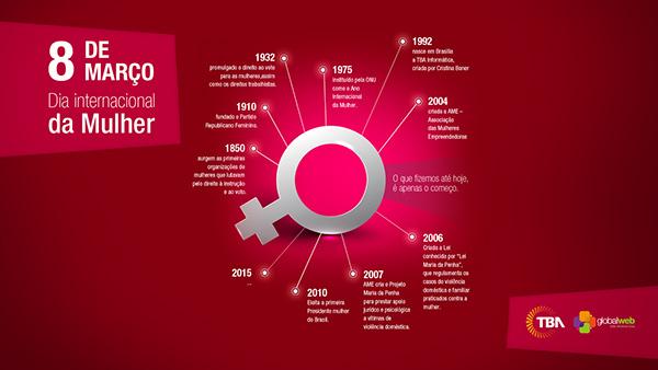 Homenagem TBA Ao Dia Internacional Da Mulher 2012 On Behance