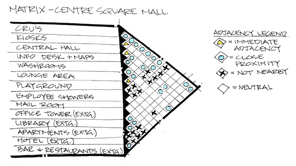 Thesis centre square mall on behance for Interior design space planning guidelines