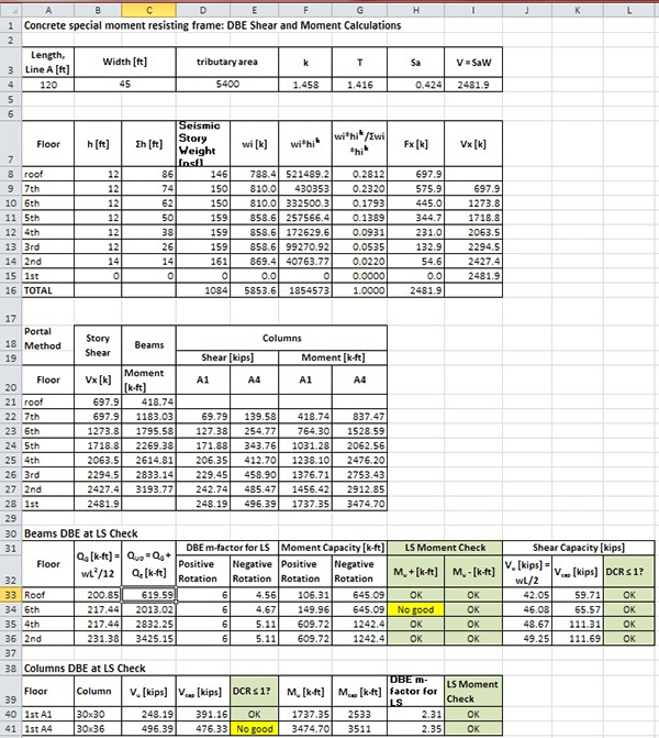 Excel Spreadsheet Design for Engineering Calculations on Behance