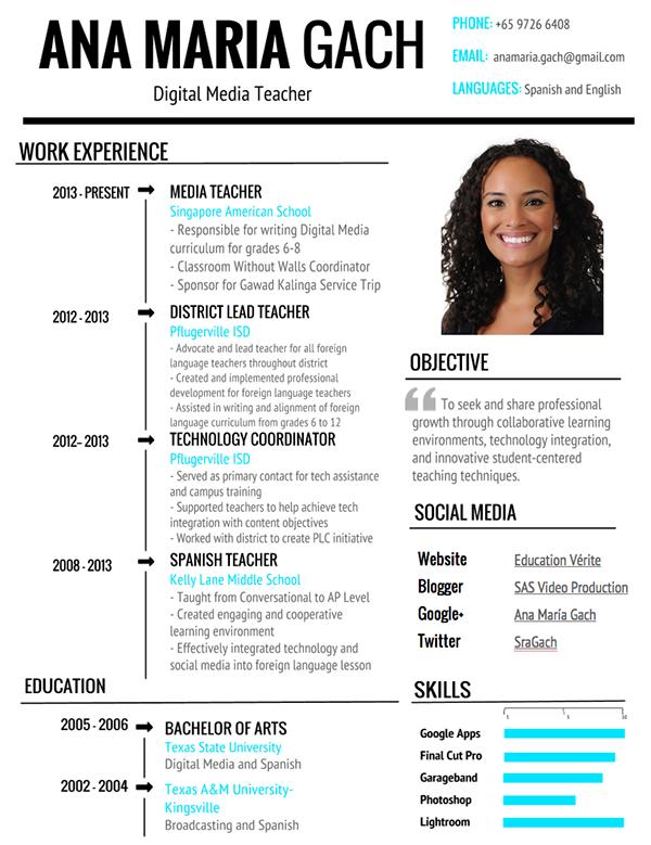 Visual Resume curriculum vit what have i done before career timeline maximumstevegmailcom employment Visual Resume Ana Mara Gach On Behance