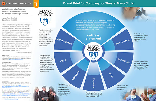 mayo clinic swot analysis Free essay: marketing analysis: mayo clinic december 14, 2012 marketing analysis: mayo clinic mayo clinic: is in the business of providing patient care.