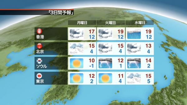 明日 の 天気 nhk