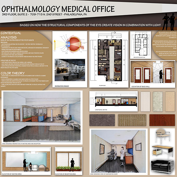 Ophthalmology Medical Office Iida Competition Board On