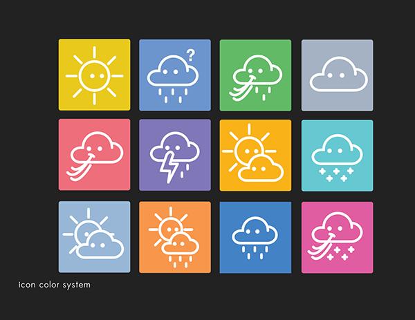 MICA weather app