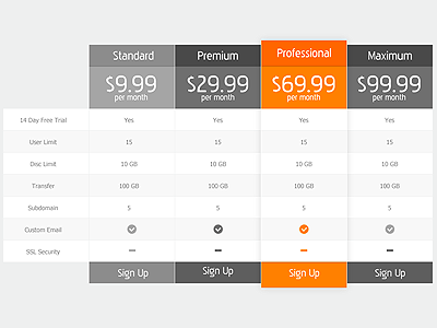 Free pricing table psd on behance for Pricing table design