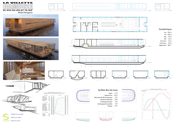 Naval Design ENSAPLV boat naval