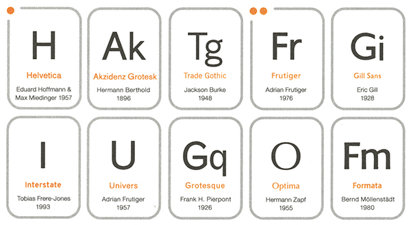 how to use personal use only typefaces