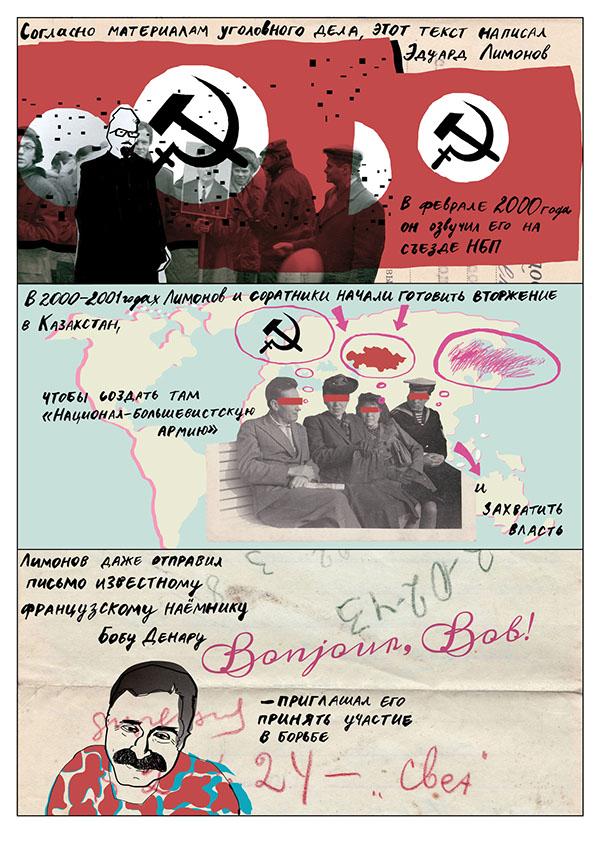 Russia Limonov NBP politics collage experimental abstract kazakhstan