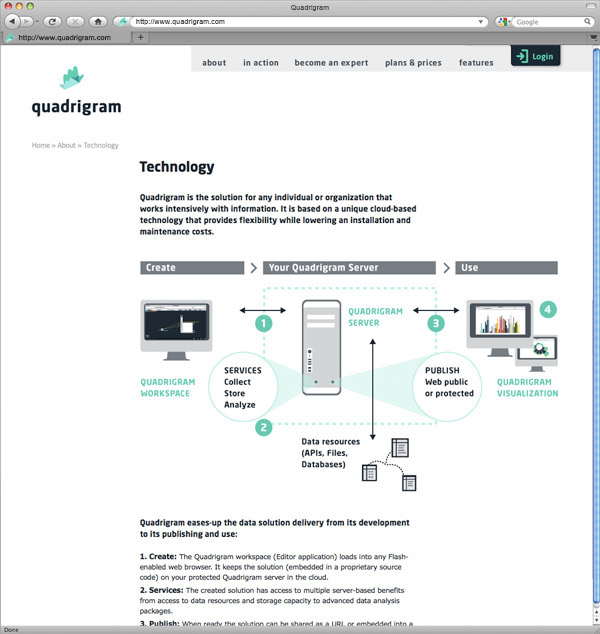 Quadrigram Website Web spain bestiario CI data visualization graphic design  ILLUSTRATION  Web Design