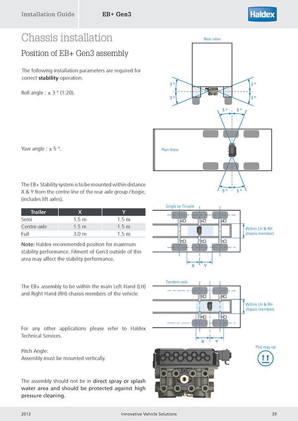haldex installation guide wall chart on pantone canvas gallery rh canvas pantone com Gas Piping Diagram Piping Diagram Key