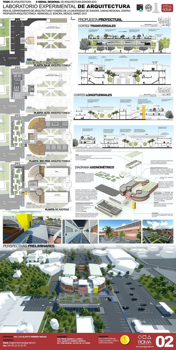 best architecture thesis india