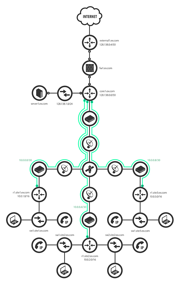 it network diagrams  u0026 icons on behance