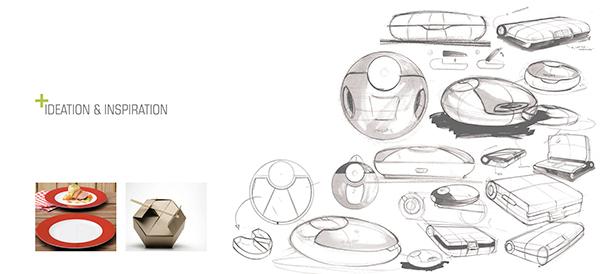 Industrial Design Portfolio 2013 on Behance
