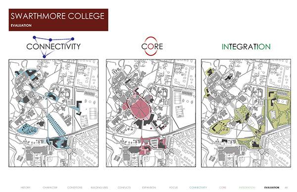 Swarthmore Graphic Design