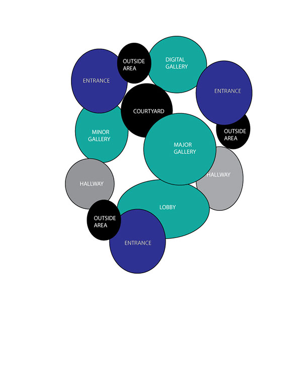 bubble diagram art gallery on behance. Black Bedroom Furniture Sets. Home Design Ideas