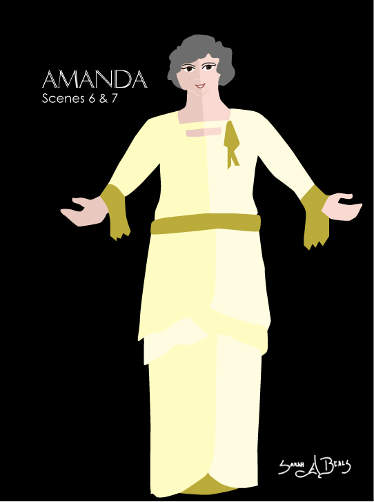 character analyzation of the glass menagerie The glass menagerie  character analysis amanda wingfield  if, in the final  analysis, she is seen as giddy and frivolous, it is because life has passed her by.