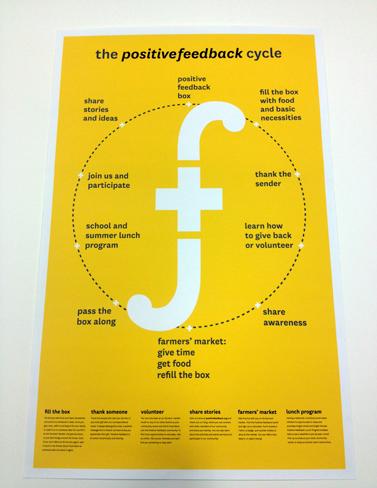 Risd Graphic Design Degree Project