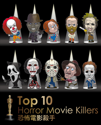 Top 10 Horror Movie Killers On Behance