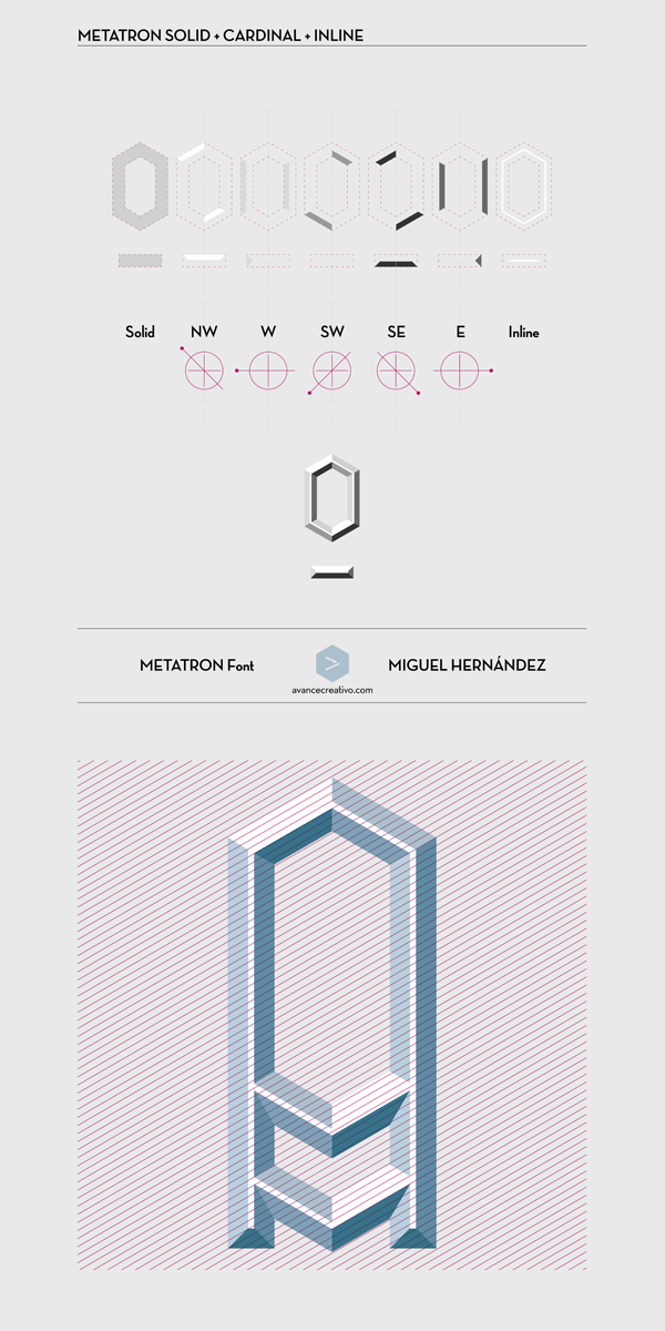 tipografia font fuente avance creativo avance creativo miguel hernandez type design type modern contemporany sans serif typographic characters letters latin alphabet fonts