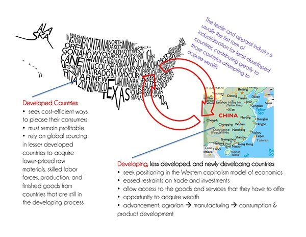 iscuss the influence of globalization and The role of technology in globalisation, globalisation, global change, sose: geography, year 8, nsw in this chapter: the development of technology has flourished in recent years and has played a major role in globalisation information technology has made significant advances in recent years, owing to the internet communication technology, .