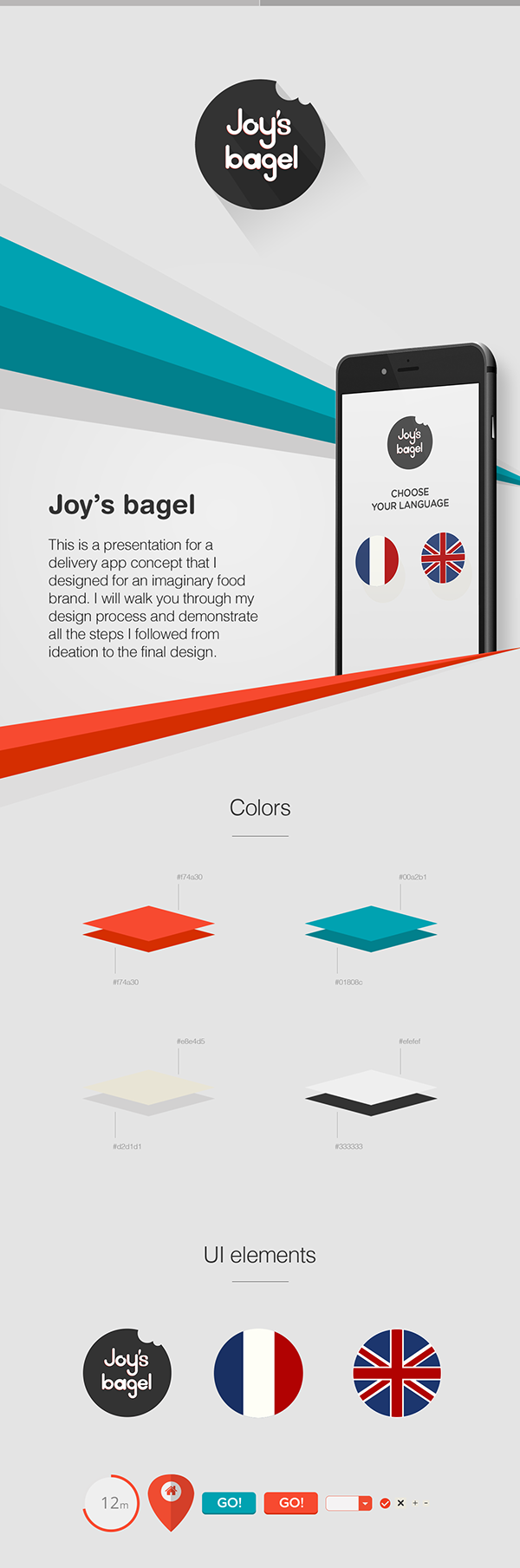 Food Delivery app - UX/UI Design Project