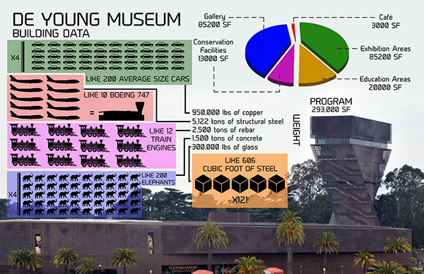 an analysis of the african museum project Free art museum papers, essays, and research papers.